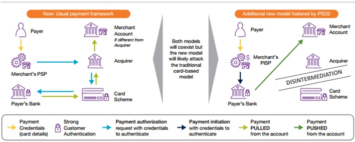 """Nocashevents NOCASH CONFERENCES  """"THE EUROPEAN PAYMENTS LANDSCAPE IS CHANGING. BE READY!"""""""
